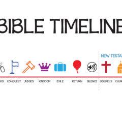 Bible Timeline! - Watermark